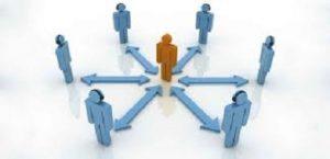 اصول مدیریت